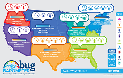 Houston Texas - Fall Winter 2020 Bug Barometer